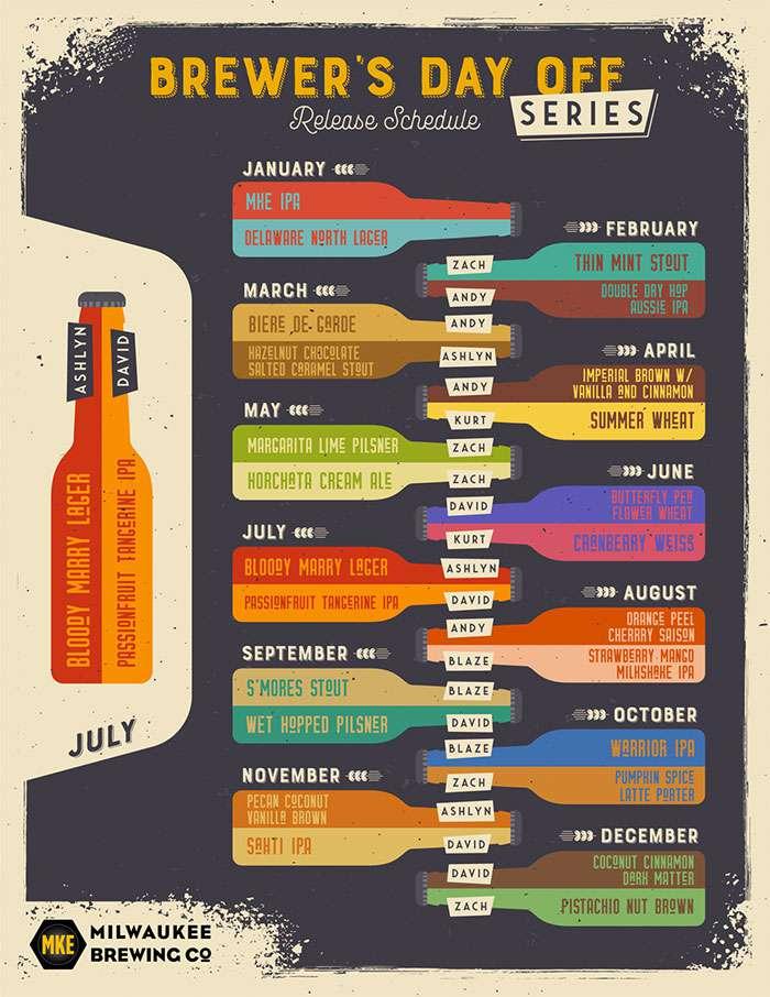 beer release calendar