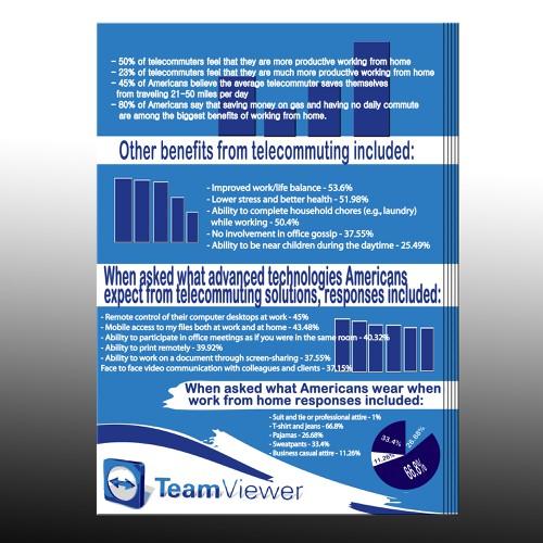 illustration for TeamViewer | Illustration or graphics contest