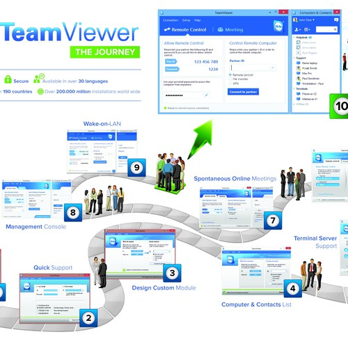 TeamViewer 10 - The Best Ever TeamViewer -Infographic