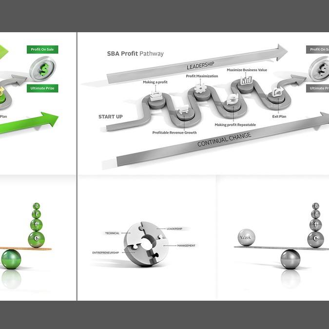 Diseño ganador de Mario canario