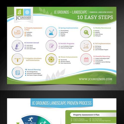 Design A Proven Process Illustration For Landscape Company