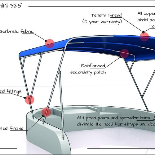 Diseño finalista de LSVeritas