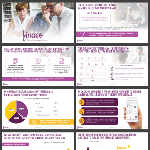 Violet design with the title 'A Marketing Deck for a New Financial Service '