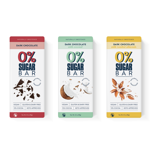 Chocolate bar design with the title 'Chocolate bars packaging design'
