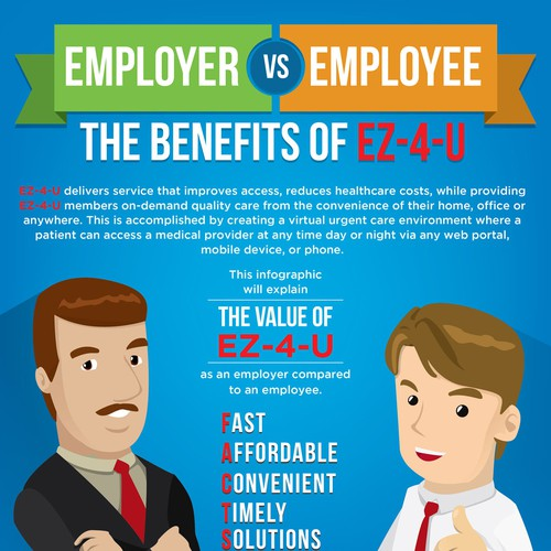 Medical design with the title 'Employer vs employee infographic'