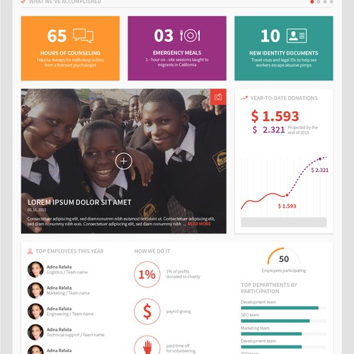 Gallery website with the title 'Impact dashboard page for Purpose Portfolio'