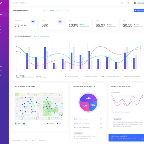 Data website with the title 'Slick dashboard design'