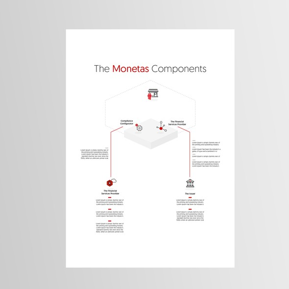 Simple artwork with the title 'Clean Chart for Monetas'