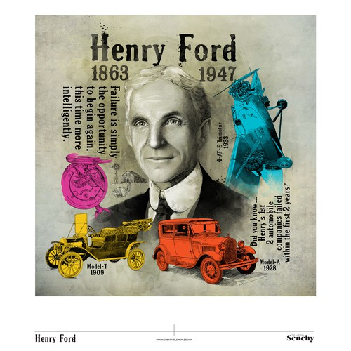 Portrait artwork with the title 'Hand-drawn illustration of Henry Ford'
