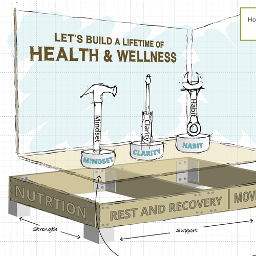 Fitness illustration with the title 'Illustration showing process of 'Wellness Engineer''