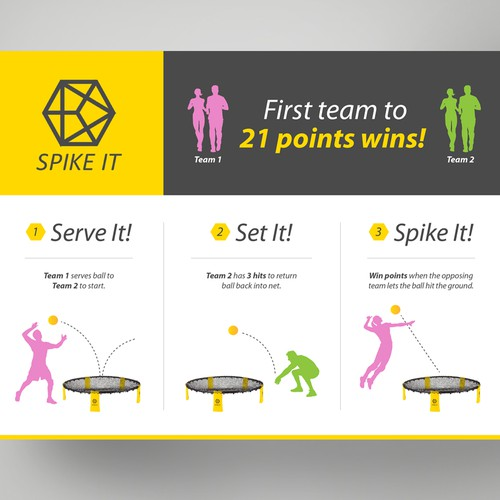 Whitespace design with the title 'Game rules sheet for Spike It!'