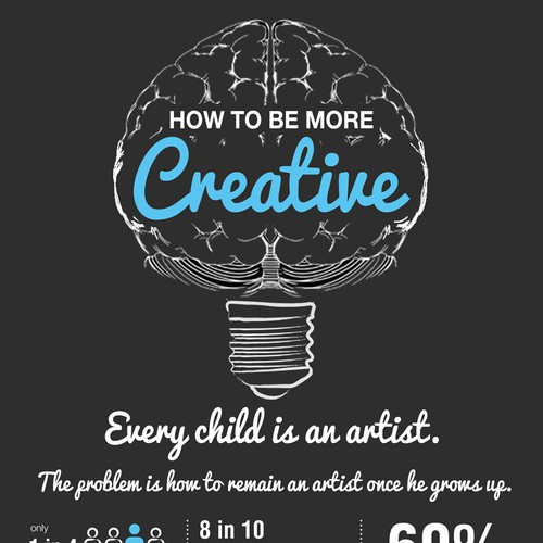 Brain design with the title 'How to be more CREATIVE'