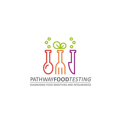 Lab design with the title 'Food Testing'