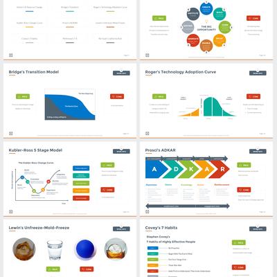 Powerpoint Redesign