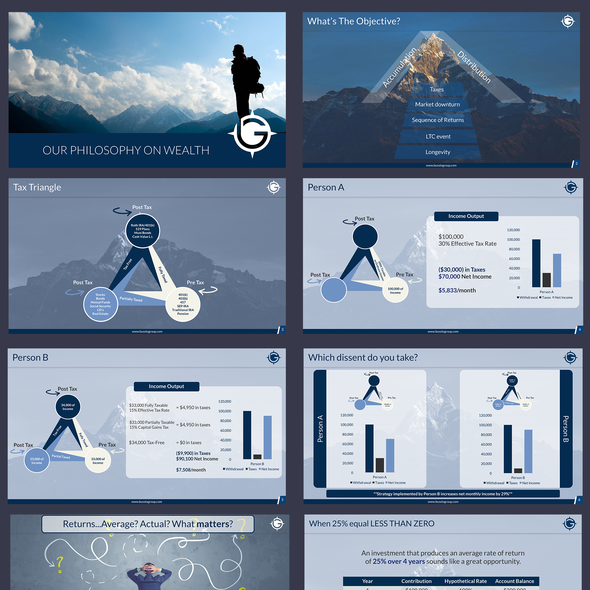 Graph design with the title 'A visual Presentation for a wealth management group'