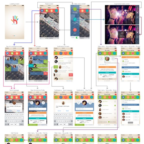 Workflow design with the title 'Navigation map for Heylo App'