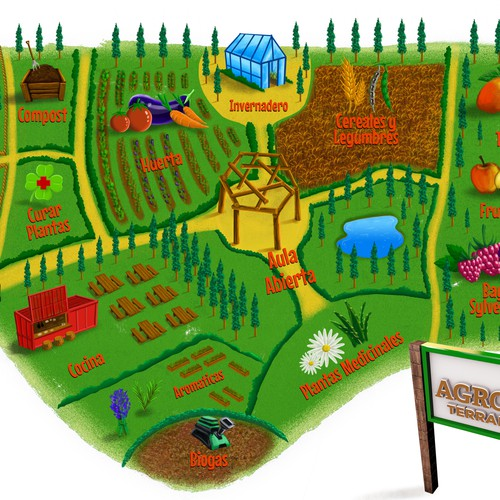 Infographic illustration with the title 'AgroLife EduPark Map'