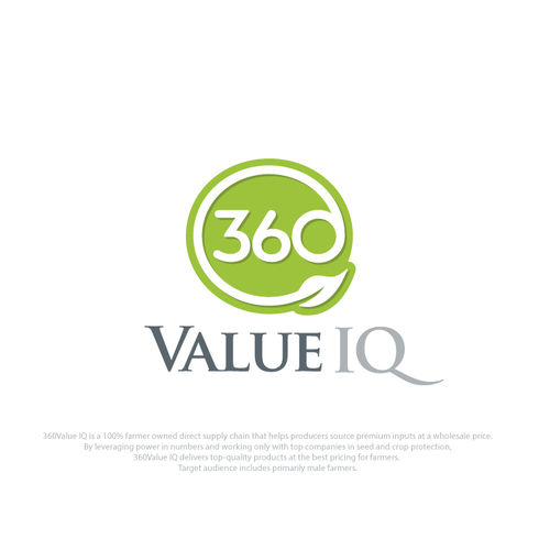 Farmers' market logo with the title '360Value IQ'