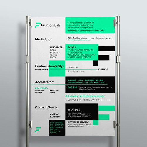 Venture design with the title 'Fruition Lab Poster'