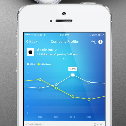 Chart design with the title 'design new iPhone analytical app'