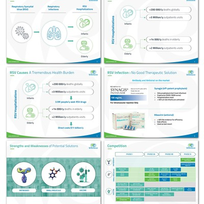 PowerPoint Template for healthcare biotech sector