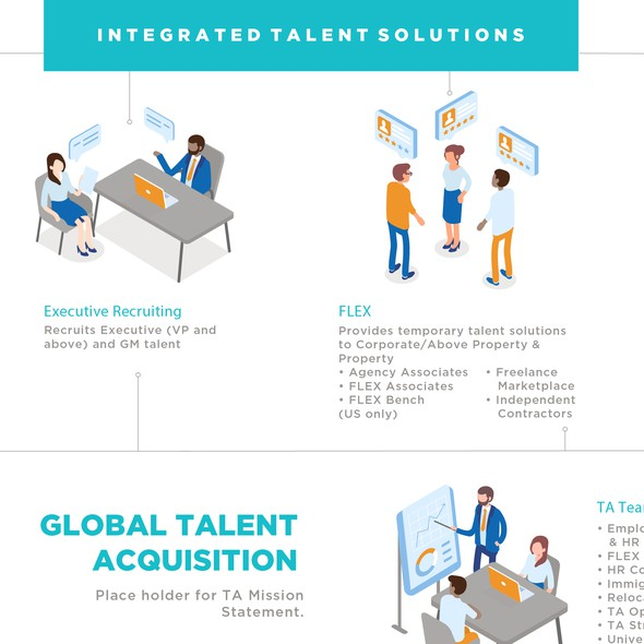 Program design with the title 'Integrated Talent Solutions infographics'