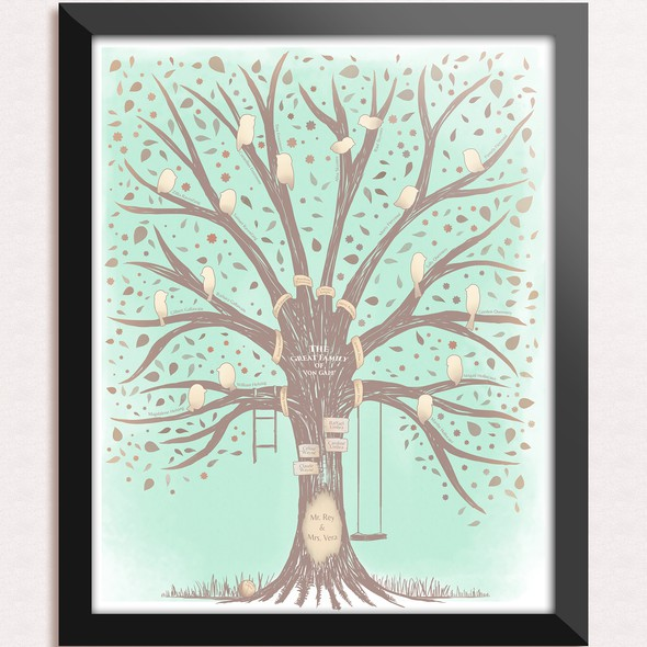 Canvas design with the title 'Family Tree Canvas Art'