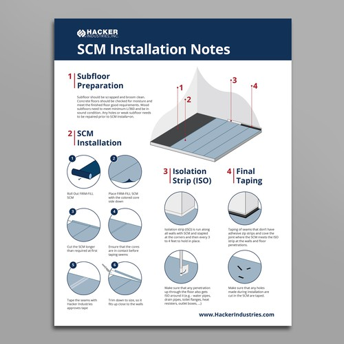 Floor design with the title 'Floor mat installation instructions flyer'