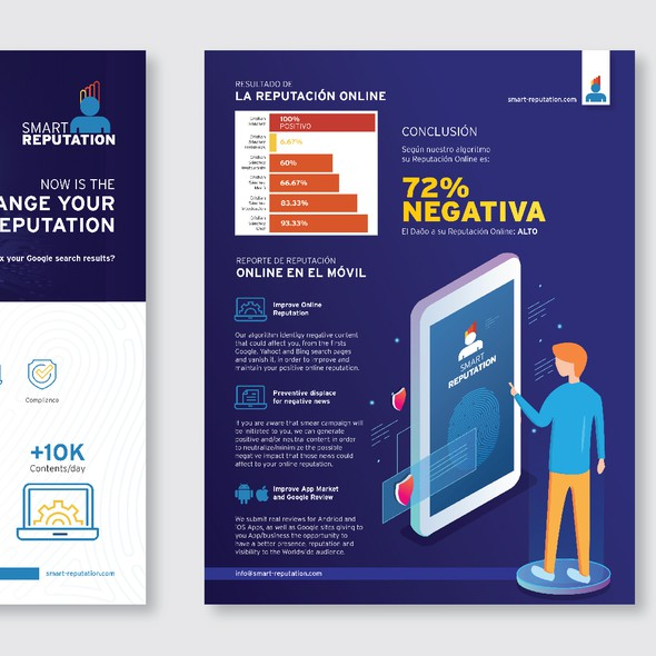 Content design with the title 'Smart Reputation Flyer design'