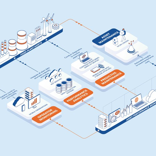 Infographic artwork with the title 'Product Overview Diagram'