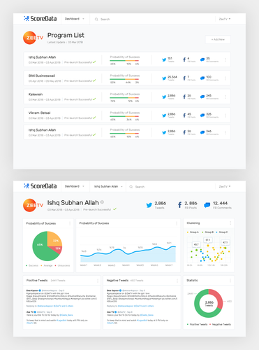 Dashboard design with the title 'Creative Web App'