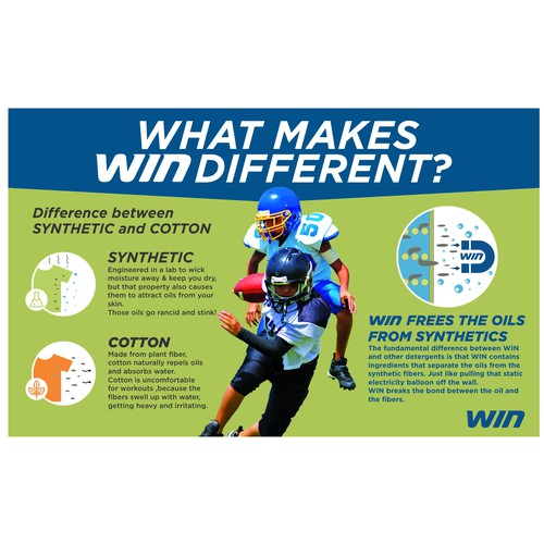 Detergent design with the title 'WIN Detergent Works Infographic for Amazon Listing'