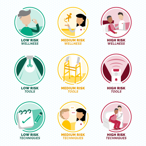 Tips design with the title 'Caregiver University Icons'