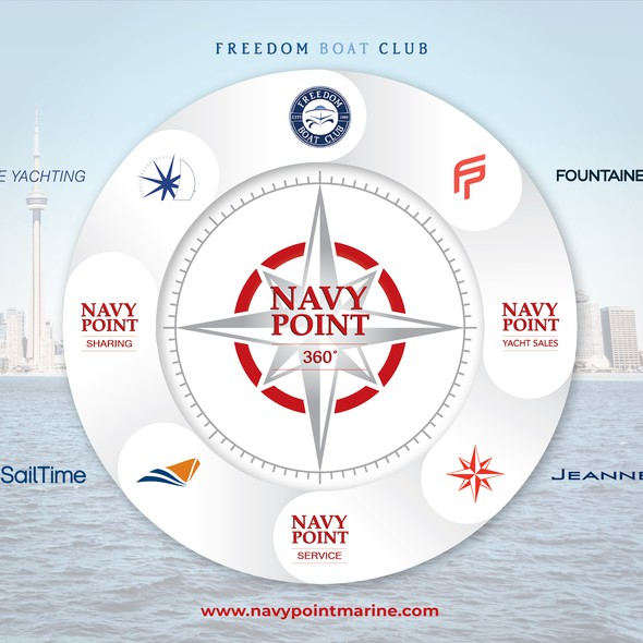 Circle artwork with the title 'Illustration for Navy Point'