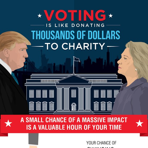 Charity design with the title 'Voting - Donating - Charity'