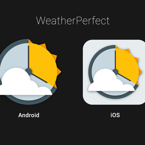Weather design with the title 'Weather Perfect icon'