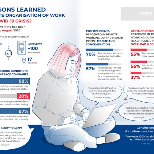 Survey design with the title 'Remote Work Survey Infographic'