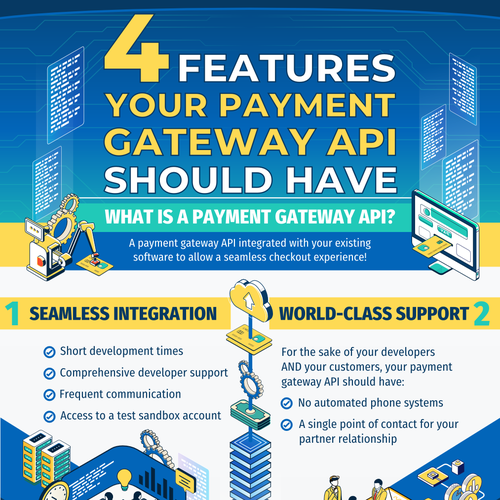 """Inkscape design with the title 'Infographic """"4 Features your payment gatway API should have""""'"""