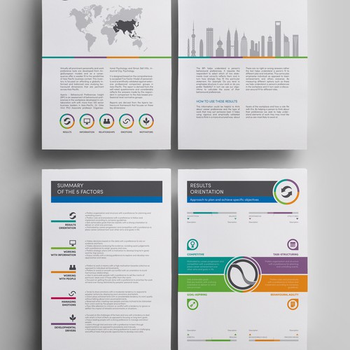 Report design with the title 'Personality Assessment Infographic Report'