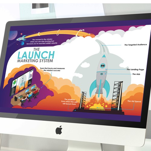 Marketing illustration with the title 'Marketing Illustration for  Launchpointe Marketing'