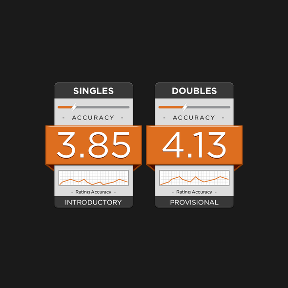 Score design with the title 'Tennis Level Badge'