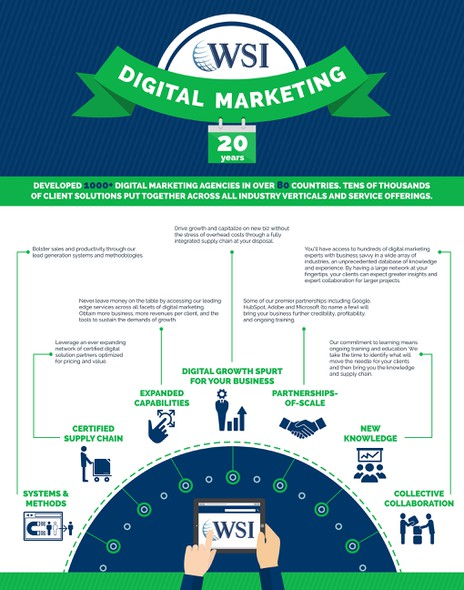Scheme design with the title 'Digital Marketing'