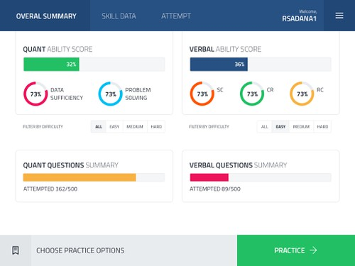 Bootstrap design with the title 'eScholar Quizzing Application'