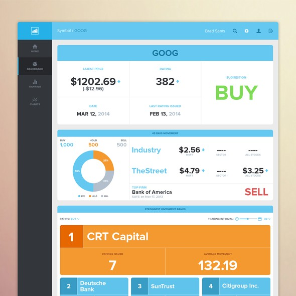 Exchange website with the title 'Tracour dashboard design'