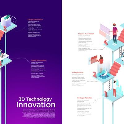 3D Technology Innovation