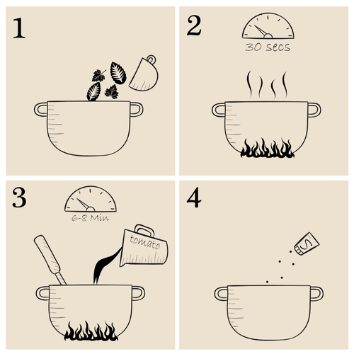 Instructions artwork with the title '4 Step Visual Instructions for DIY Marinara Sauce Label'