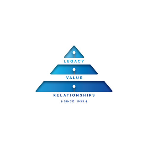 Legacy design with the title 'Relationships'