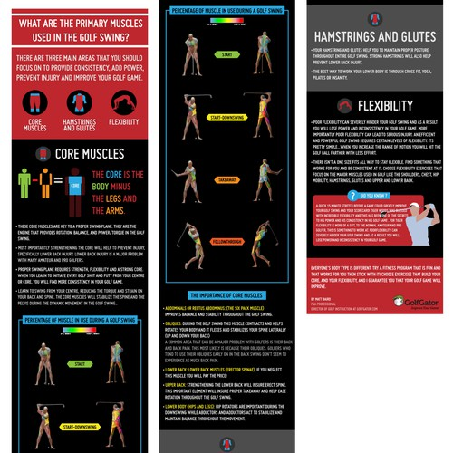 Health illustration with the title 'Infographic design for GolfGator.com'