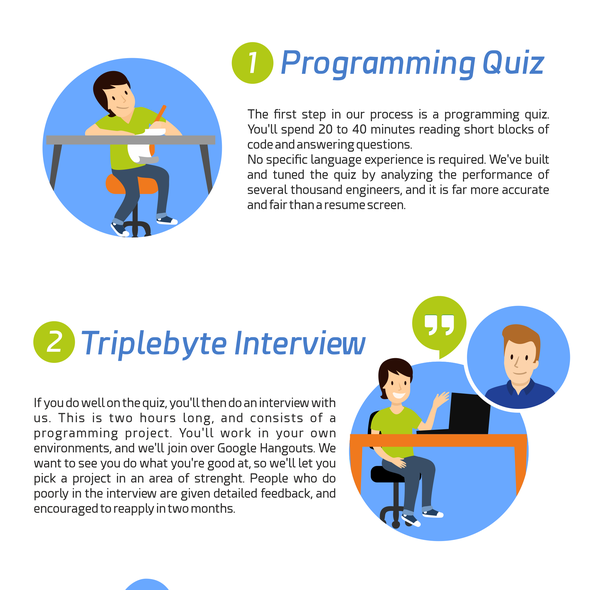 Flat design illustration with the title 'Triplebyte Infographic'