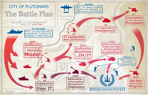 Map illustration with the title 'A BATTLE FIELD & BATTLE PLAN - INFOGRAPHIC'